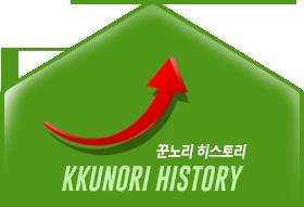 history_bn
